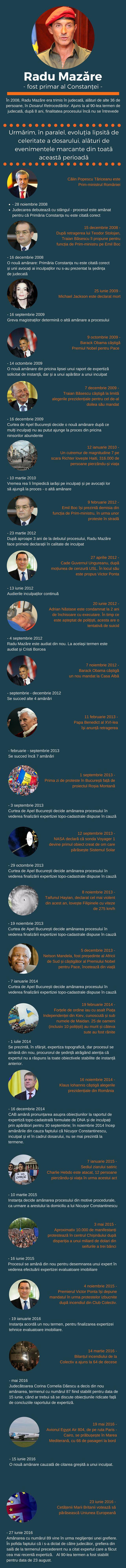 infografie-radu-mazare-update